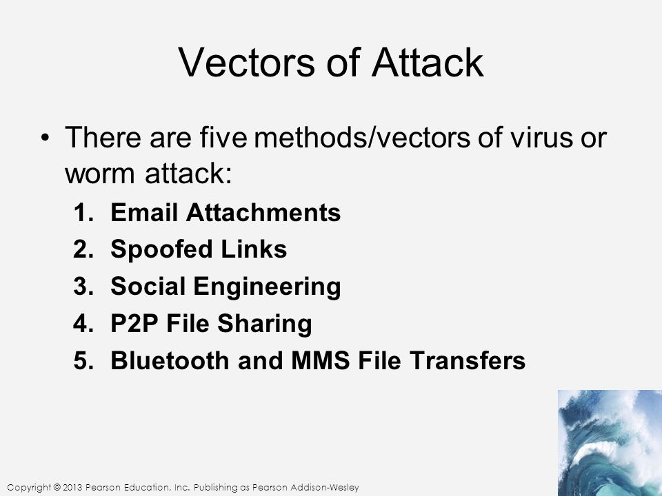 Vectors of Attack There are five methods/vectors of virus or worm attack: Email Attachments. Spoofed Links.