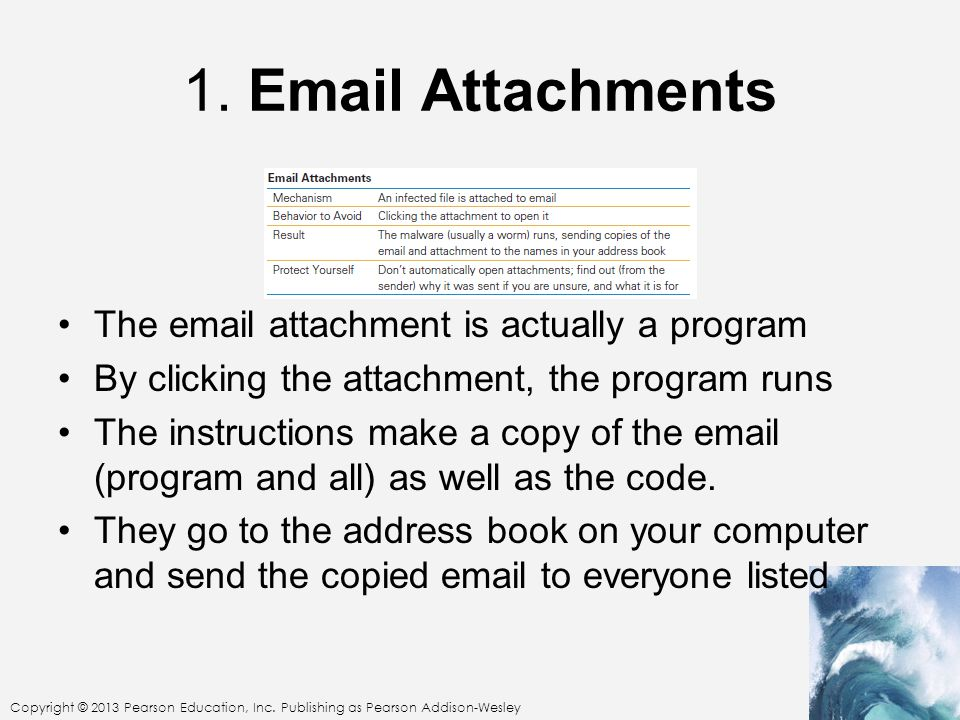 1. Email Attachments The email attachment is actually a program