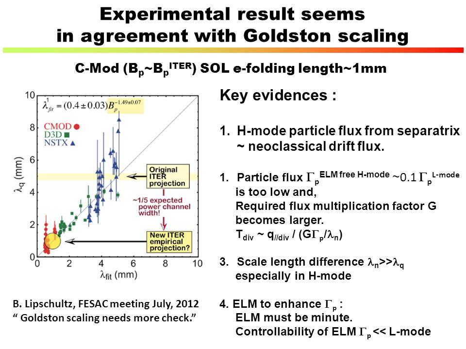 Experimental result seems in agreement with Goldston scaling