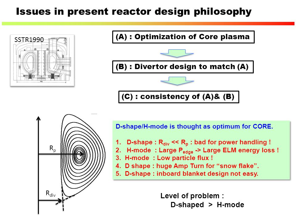 Issues in present reactor design philosophy