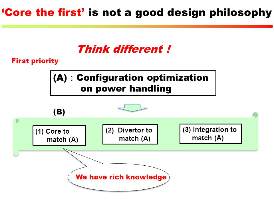'Core the first' is not a good design philosophy