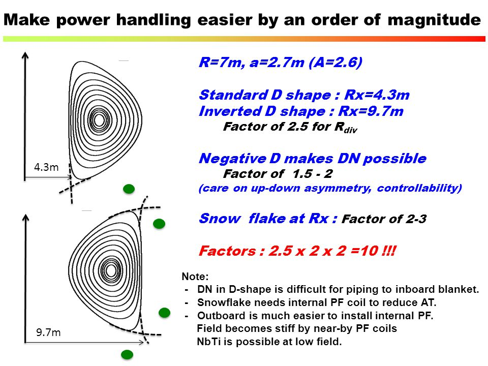 Make power handling easier by an order of magnitude
