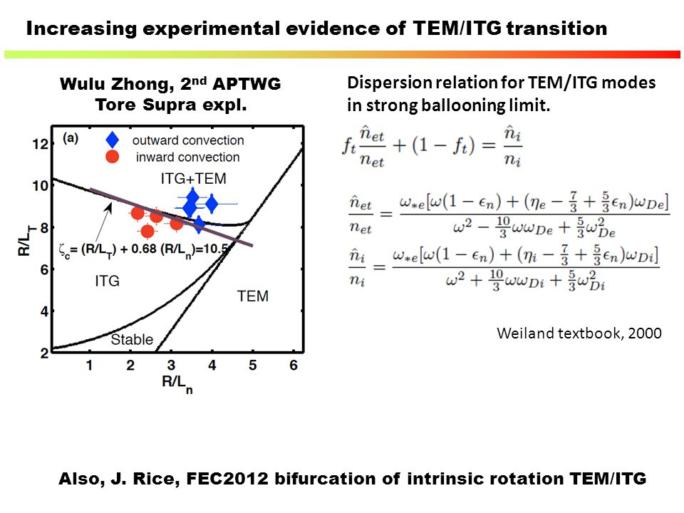 Increasing experimental evidence of TEM/ITG transition