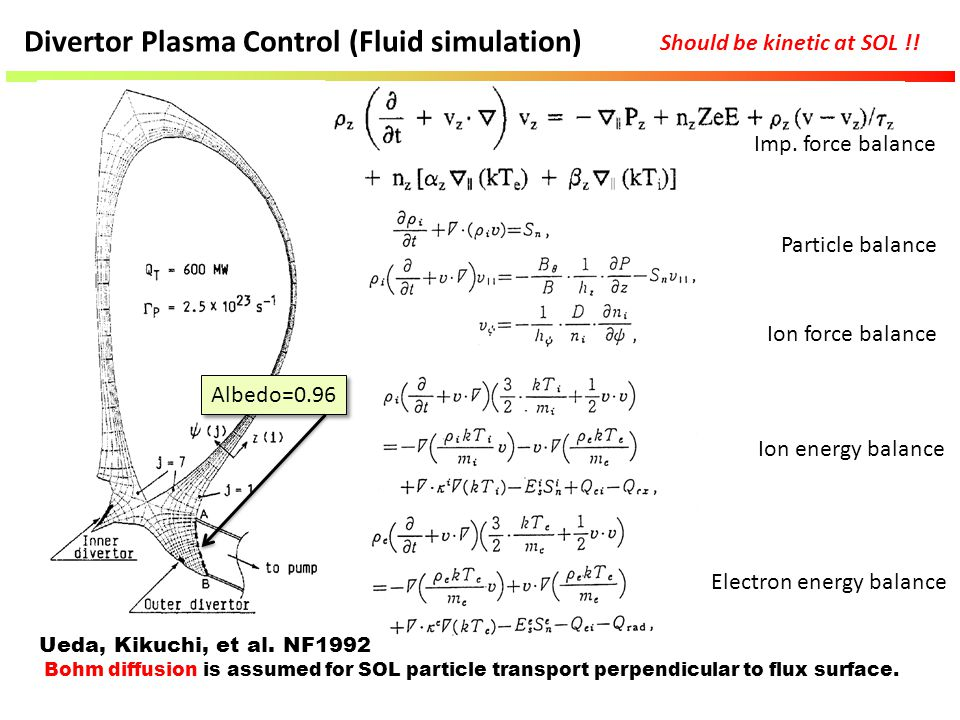 Divertor Plasma Control (Fluid simulation)