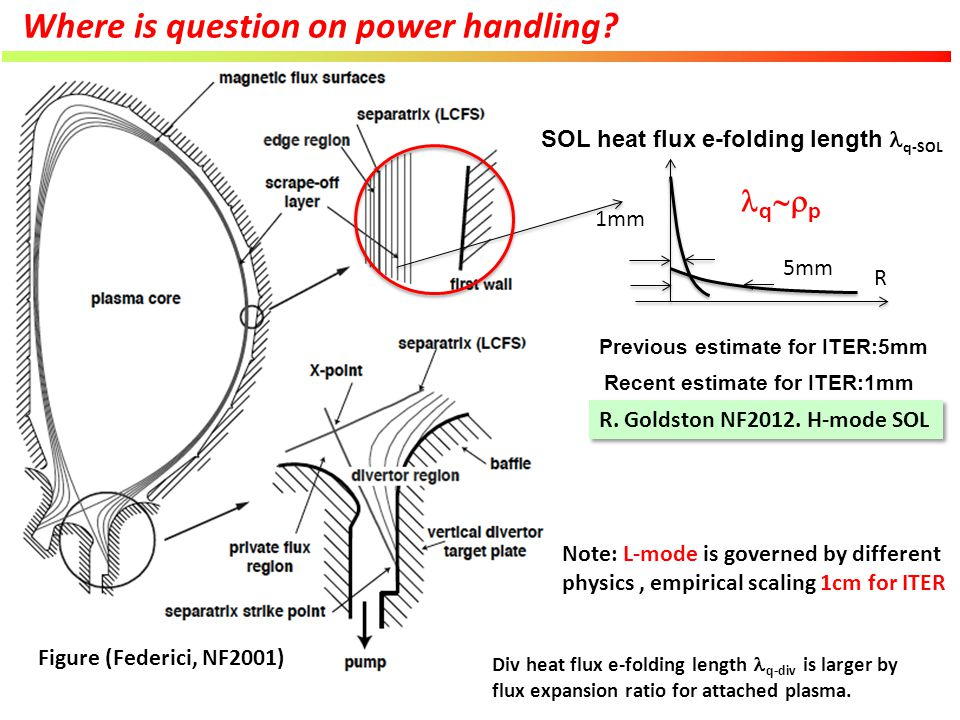 Where is question on power handling