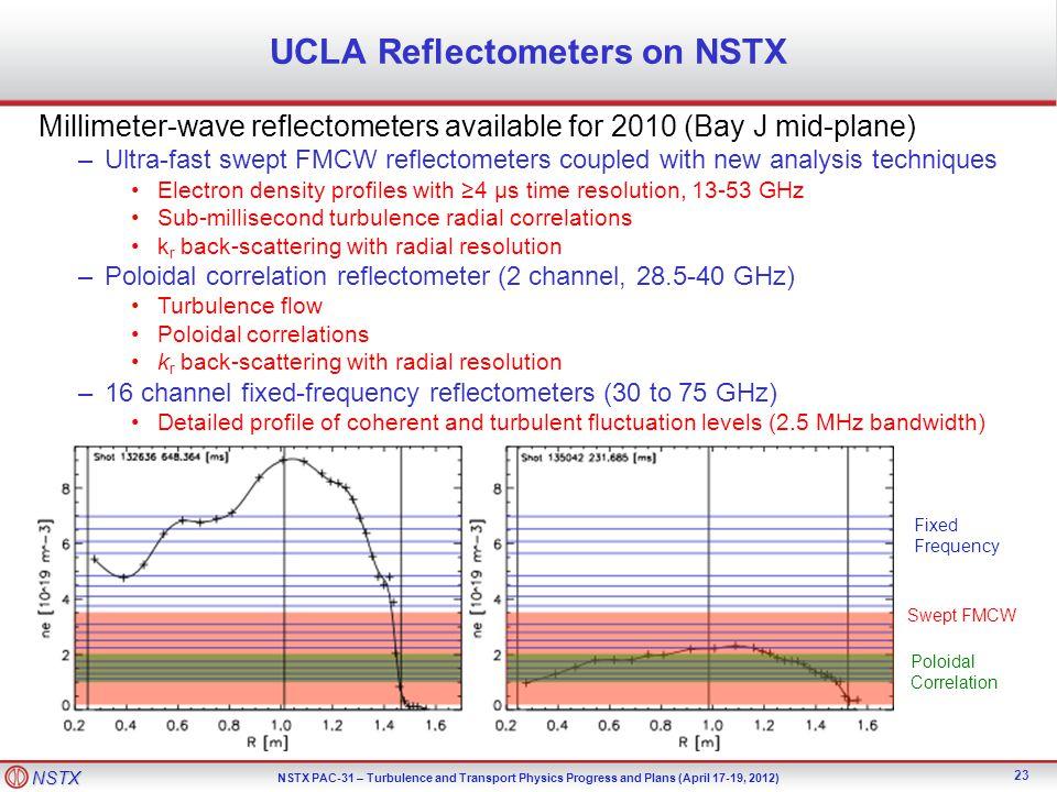 UCLA Reflectometers on NSTX
