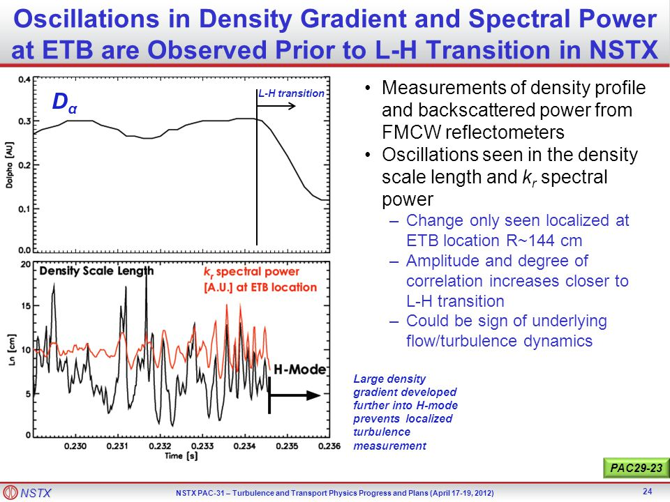 Oscillations in Density Gradient and Spectral Power at ETB are Observed Prior to L-H Transition in NSTX