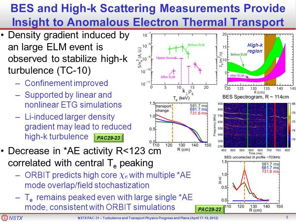 BES and High-k Scattering Measurements Provide Insight to Anomalous Electron Thermal Transport