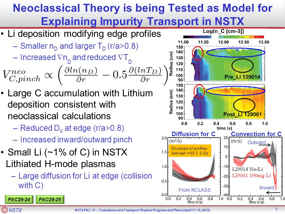 Neoclassical Theory is being Tested as Model for Explaining Impurity Transport in NSTX