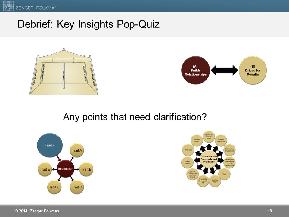 Debrief: Key Insights Pop-Quiz