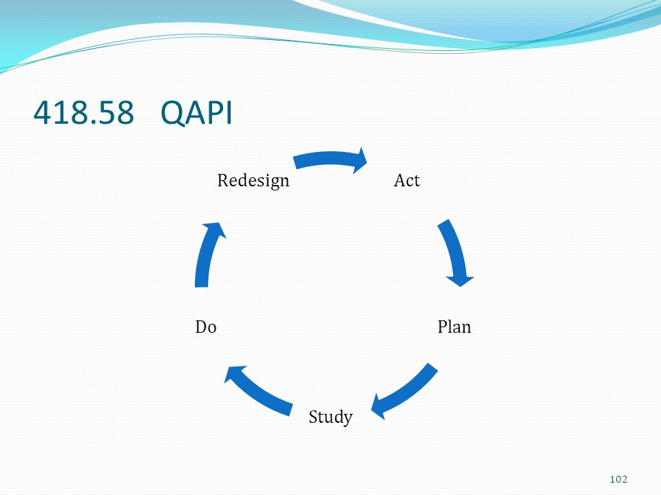 418.58 QAPI Act Plan Study Do Redesign