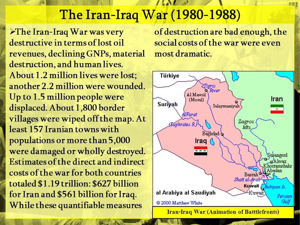 Iran-Iraq War (Animation of Batttlefronts)