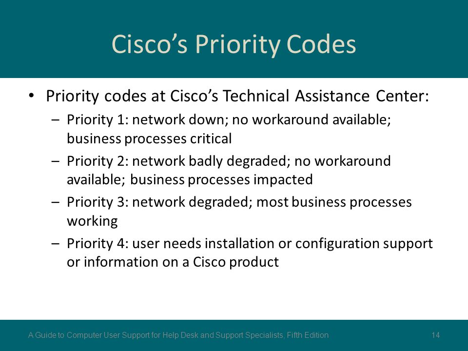 Cisco's Priority Codes