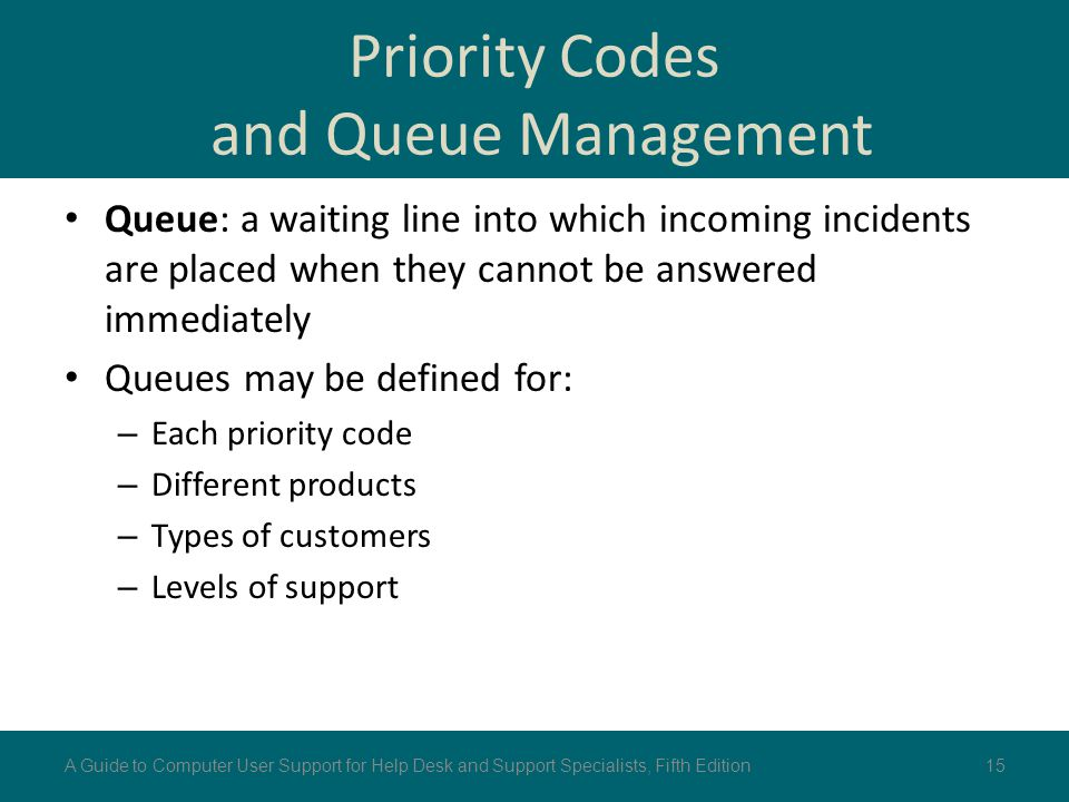Priority Codes and Queue Management