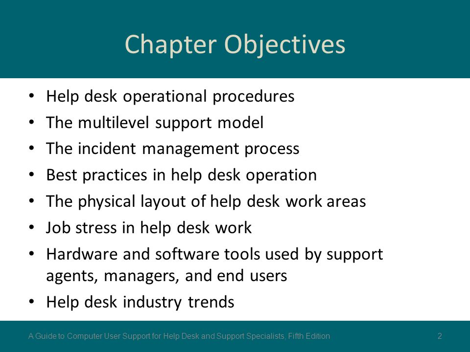 Chapter Objectives Help desk operational procedures