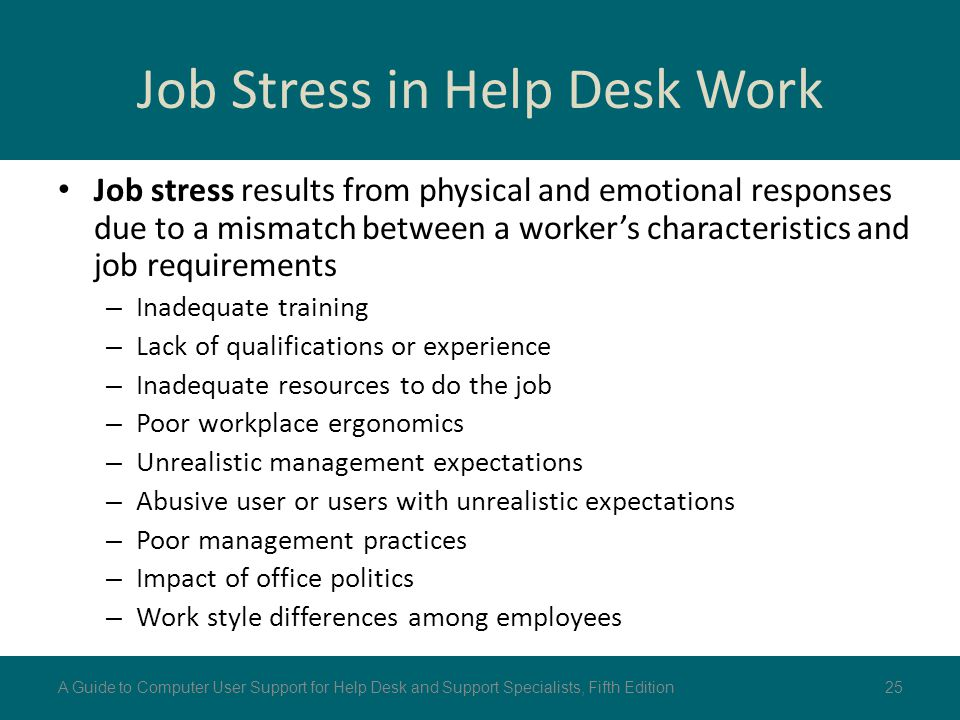Job Stress in Help Desk Work