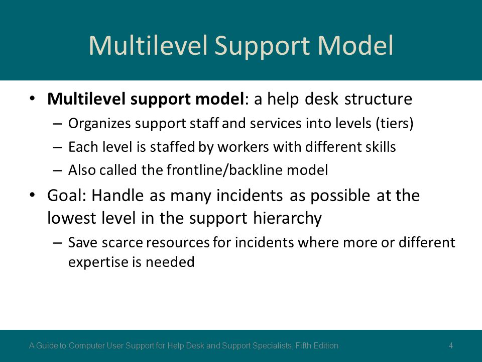 Multilevel Support Model