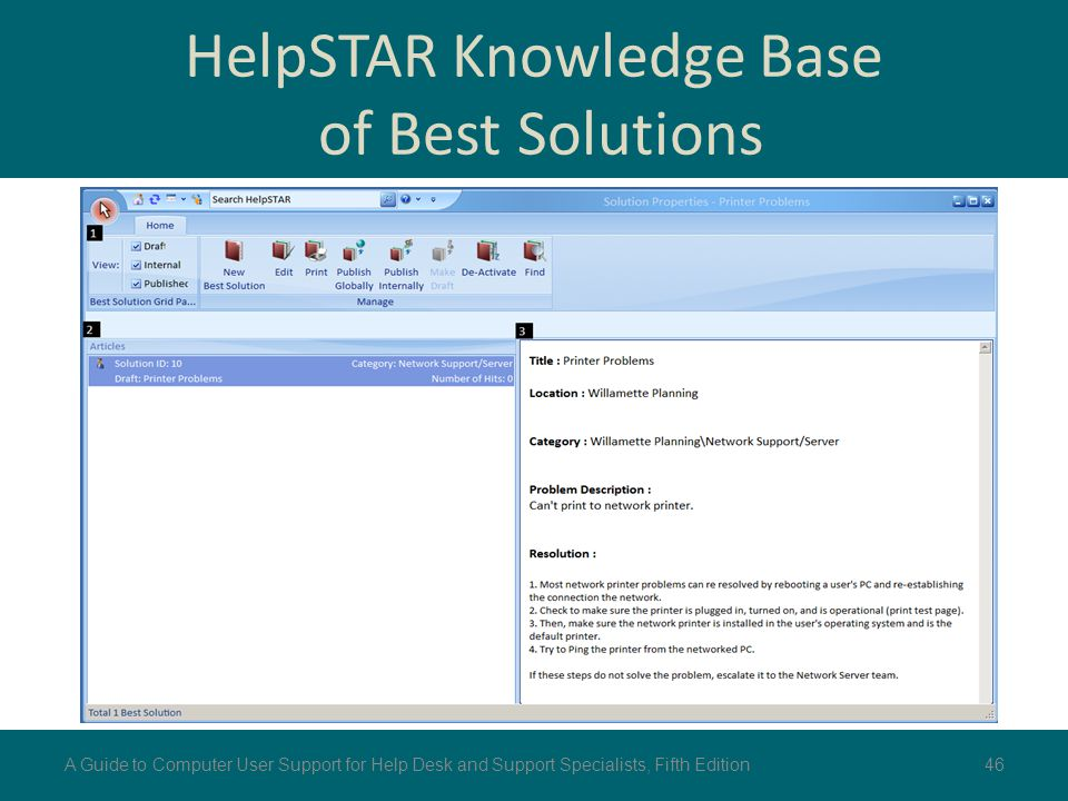 HelpSTAR Knowledge Base of Best Solutions