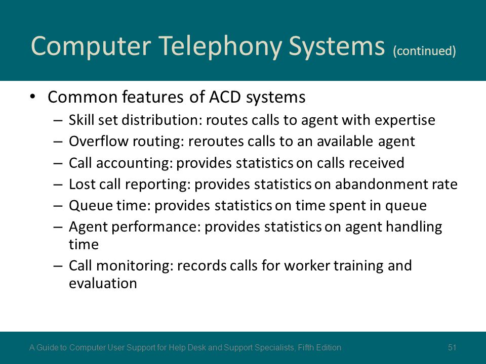Computer Telephony Systems (continued)