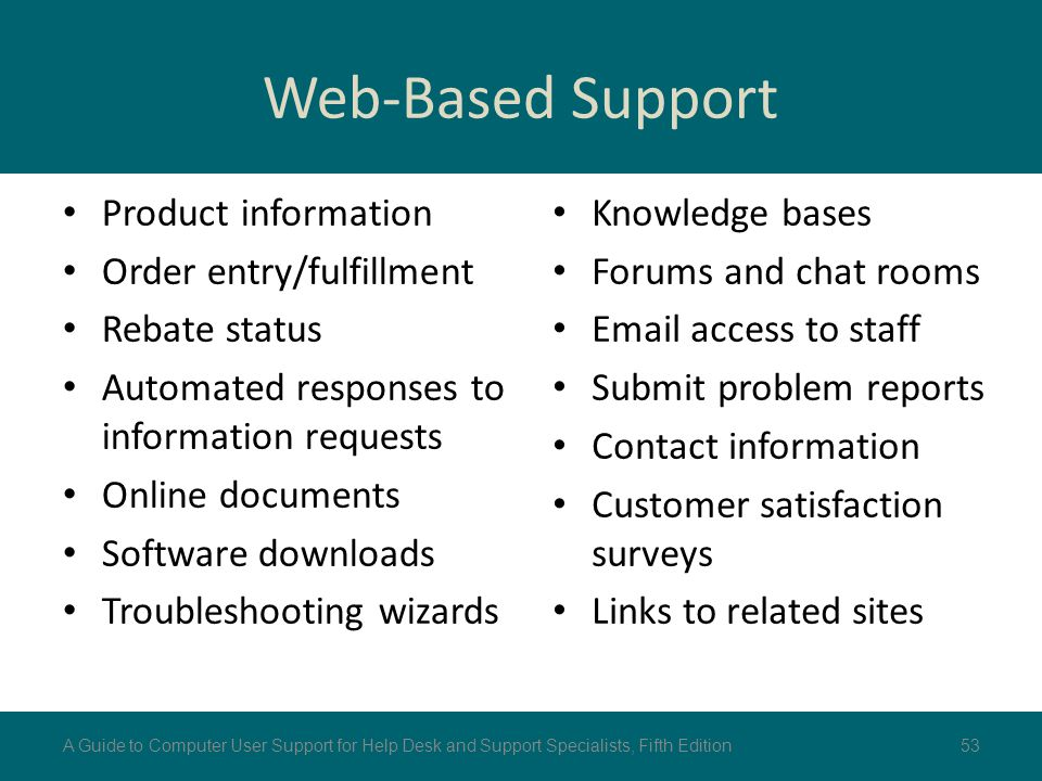 Web-Based Support Product information Order entry/fulfillment