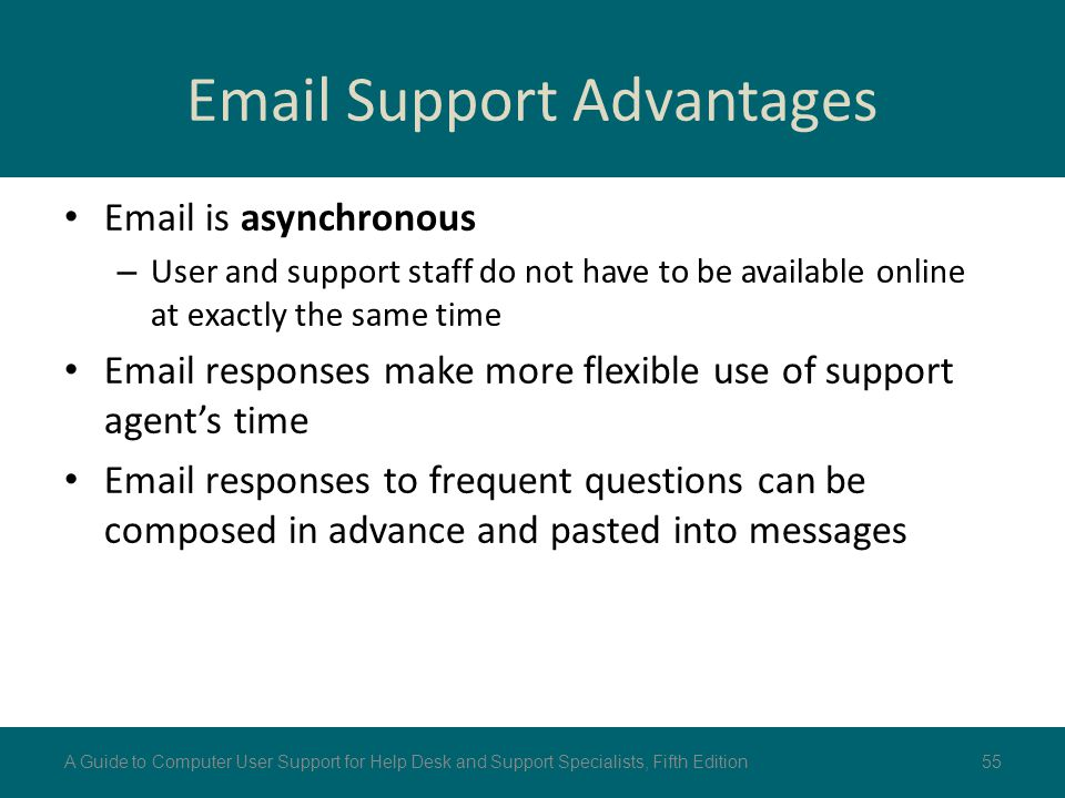 Email Support Advantages