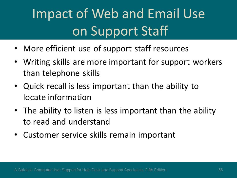 Impact of Web and Email Use on Support Staff
