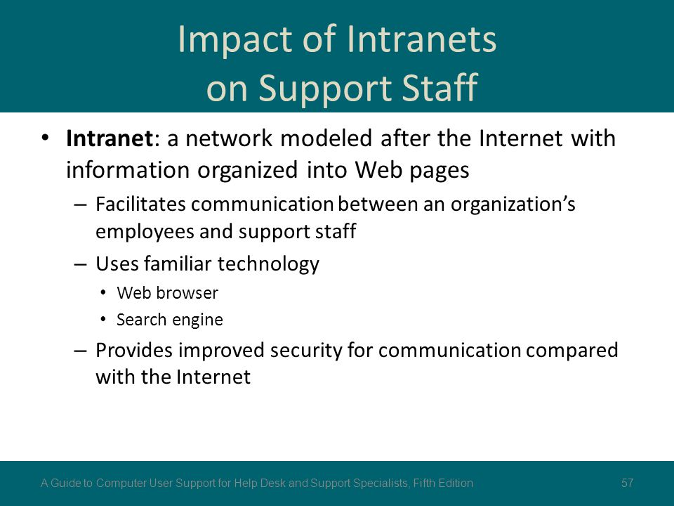 Impact of Intranets on Support Staff