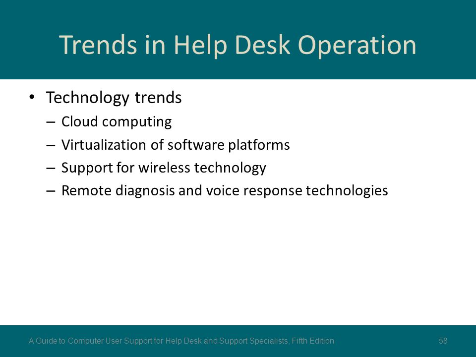 Trends in Help Desk Operation