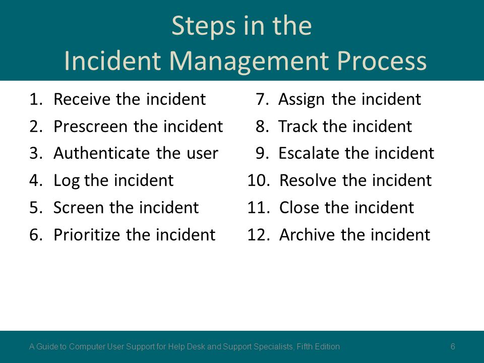 Steps in the Incident Management Process