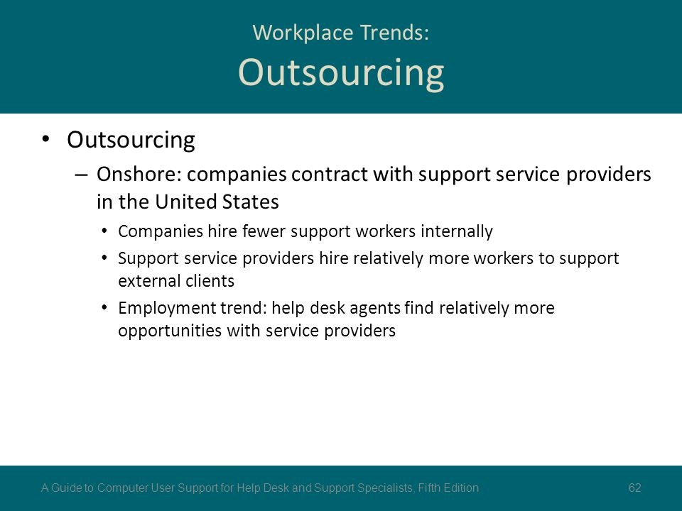 Workplace Trends: Outsourcing