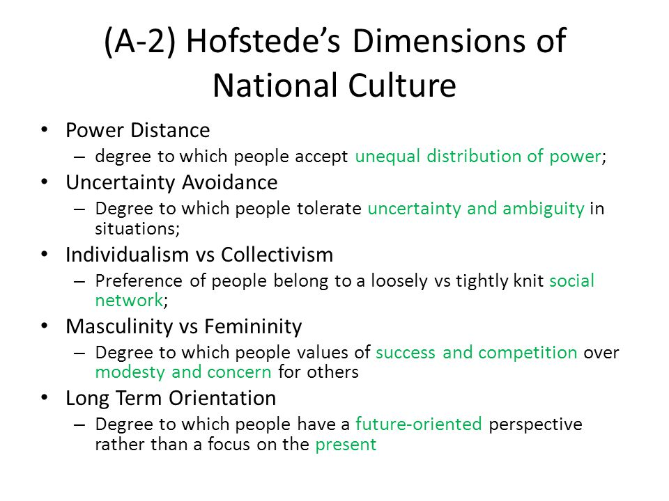 (A-2) Hofstede's Dimensions of National Culture