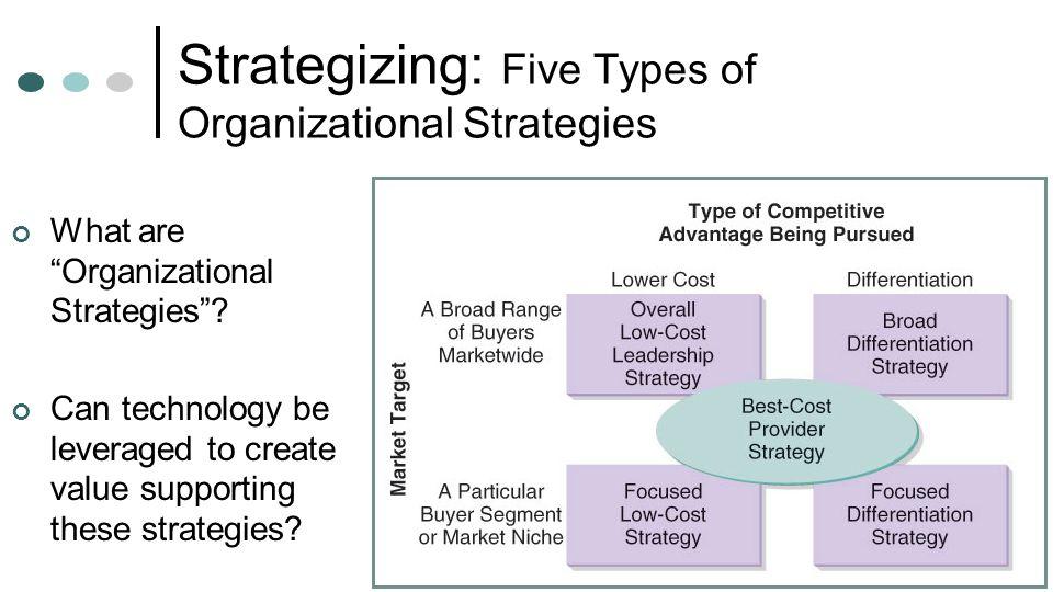 Strategizing: Five Types of Organizational Strategies