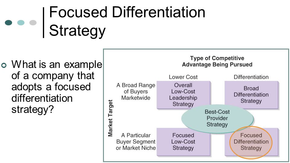 Focused Differentiation Strategy