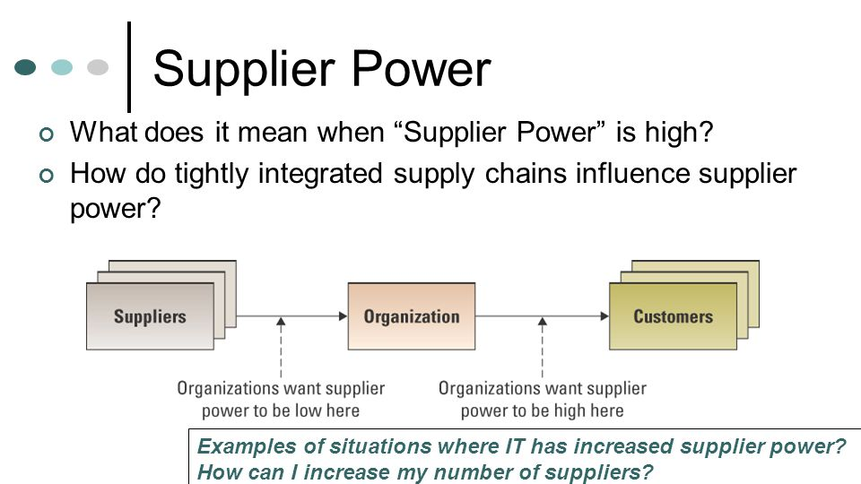 Supplier Power What does it mean when Supplier Power is high