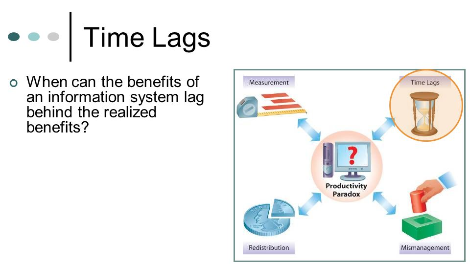Time Lags When can the benefits of an information system lag behind the realized benefits