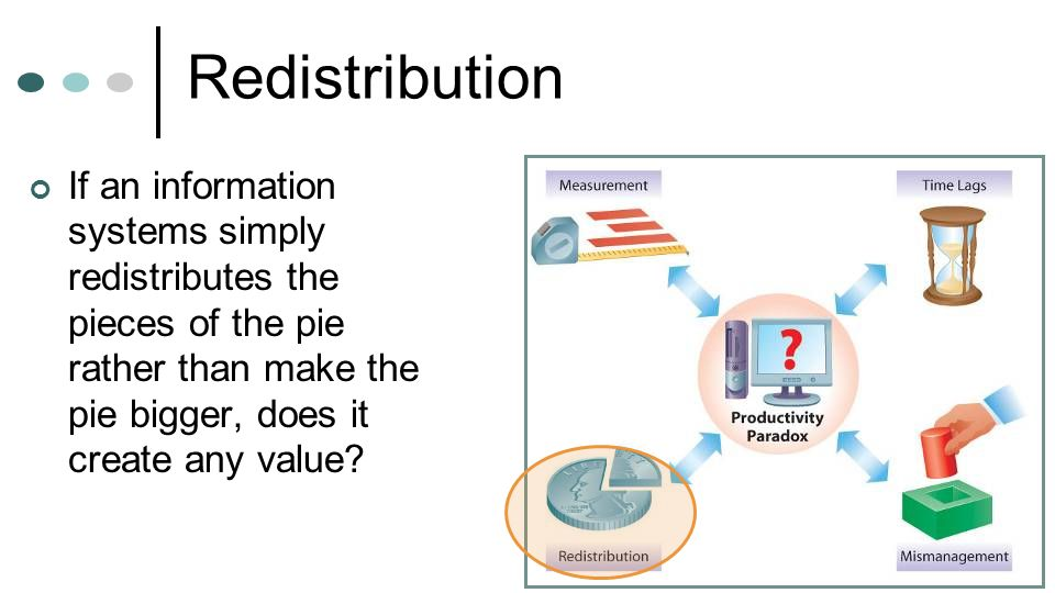 Redistribution If an information systems simply redistributes the pieces of the pie rather than make the pie bigger, does it create any value