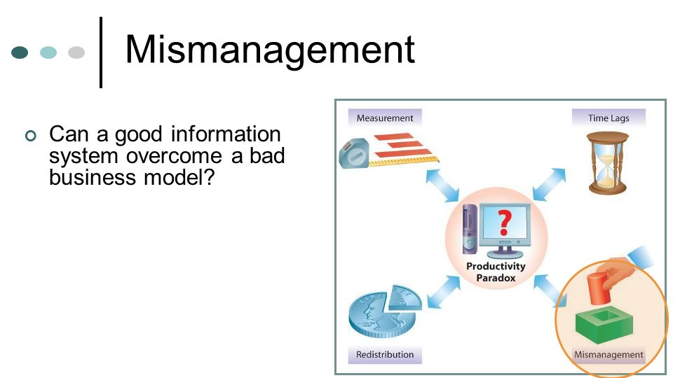 Mismanagement Can a good information system overcome a bad business model