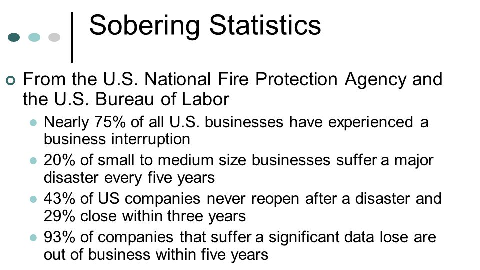 Sobering Statistics From the U.S. National Fire Protection Agency and the U.S. Bureau of Labor.