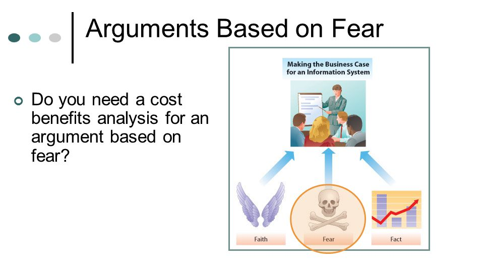 Arguments Based on Fear