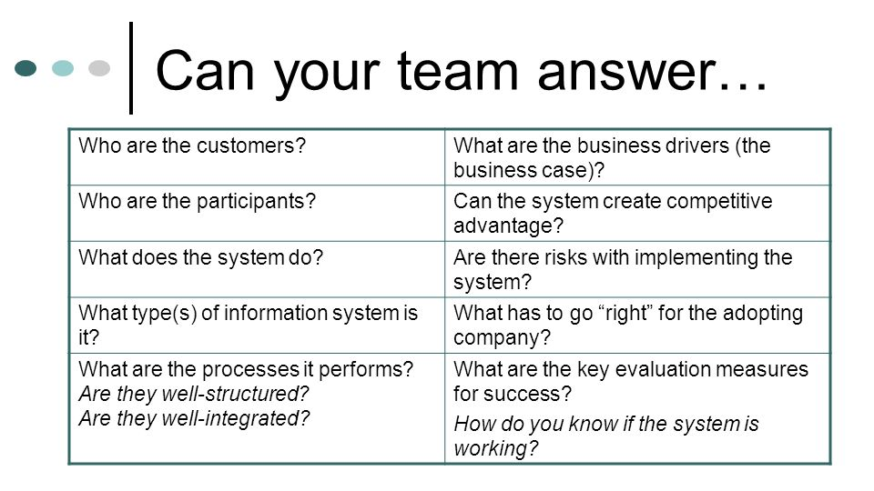 Can your team answer… Who are the customers