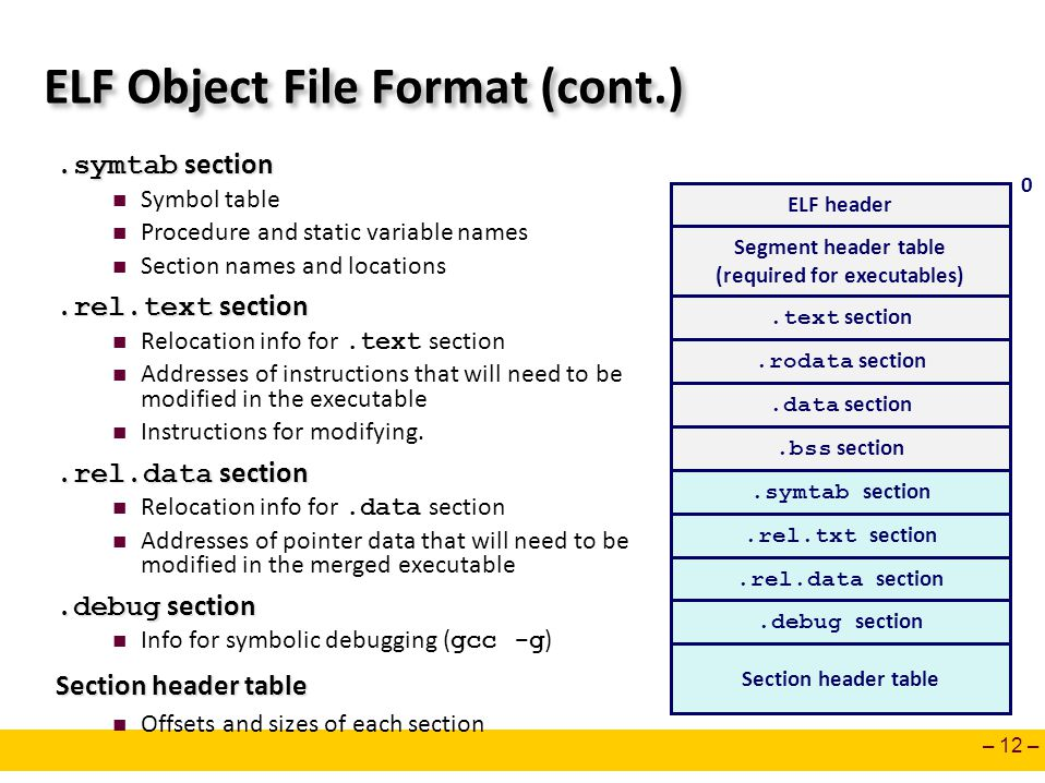ELF Object File Format (cont.)