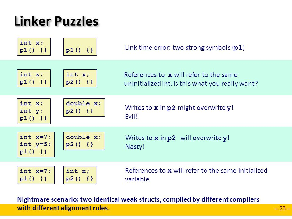 Linker Puzzles Link time error: two strong symbols (p1)