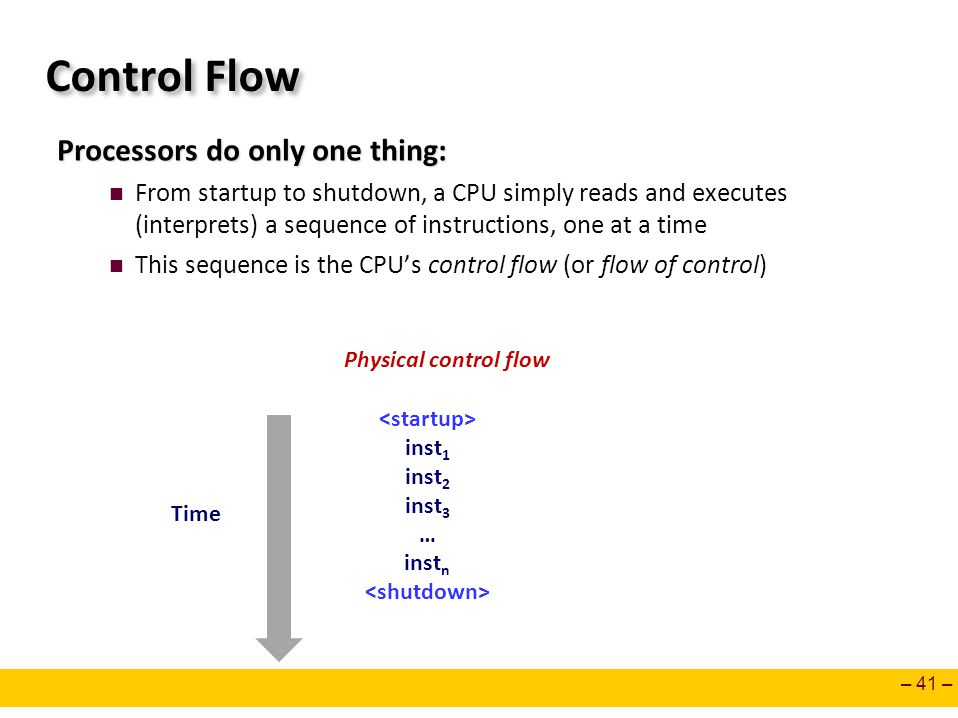 Control Flow Processors do only one thing:
