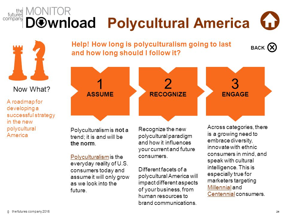 BACK Help! How long is polyculturalism going to last and how long should I follow it BACK. 1. 2.