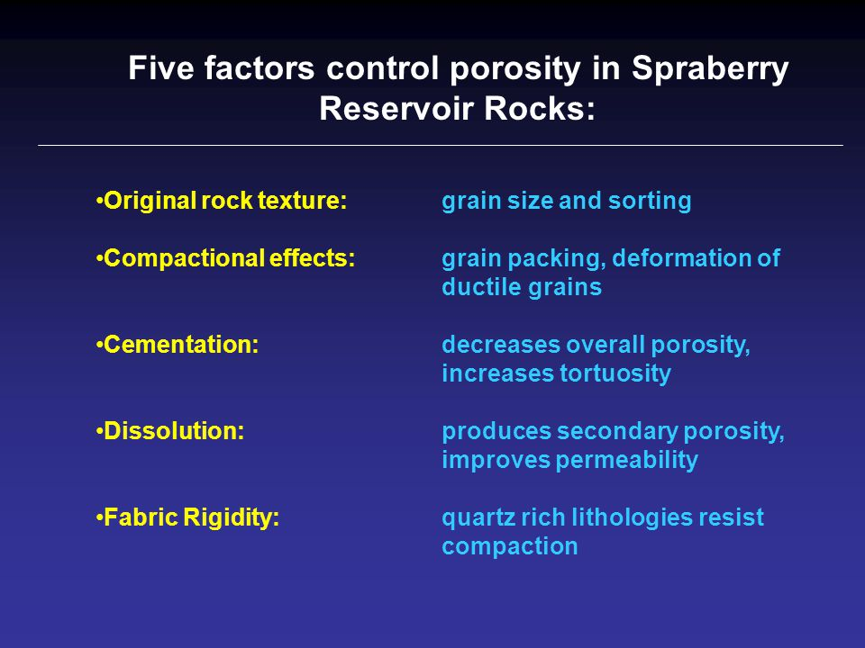 Five factors control porosity in Spraberry Reservoir Rocks: