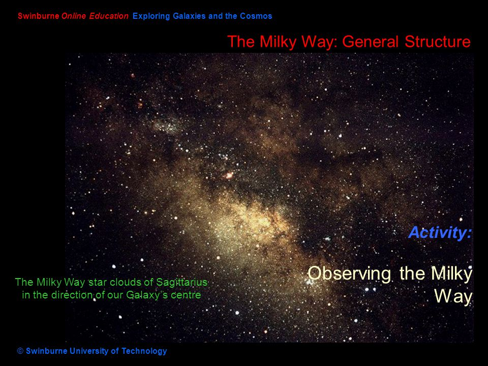 The Milky Way: General Structure
