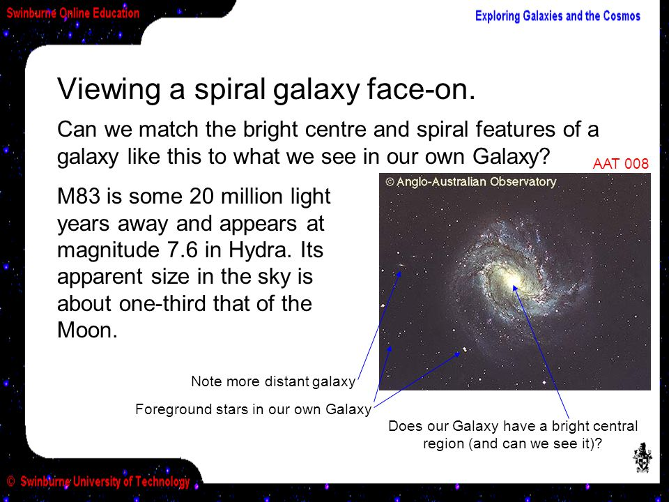 Viewing a spiral galaxy face-on.