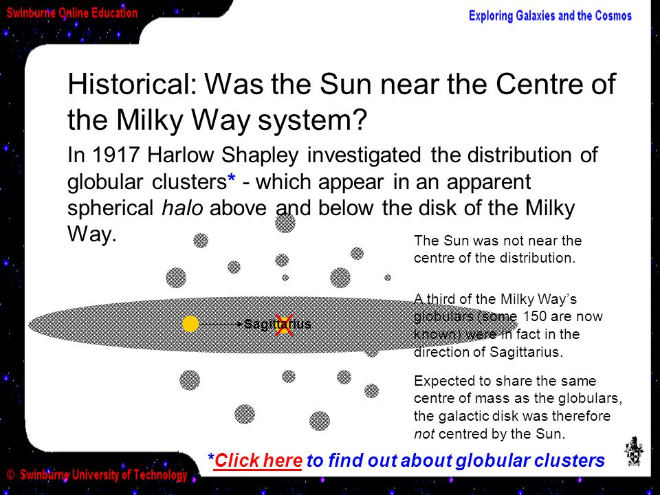 Historical: Was the Sun near the Centre of the Milky Way system