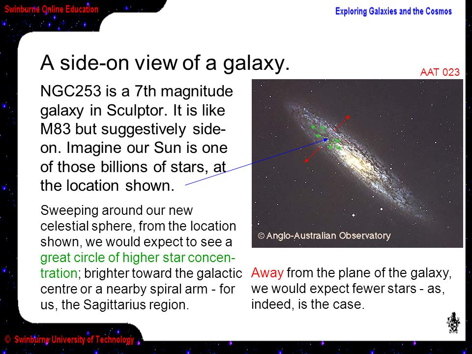 A side-on view of a galaxy.