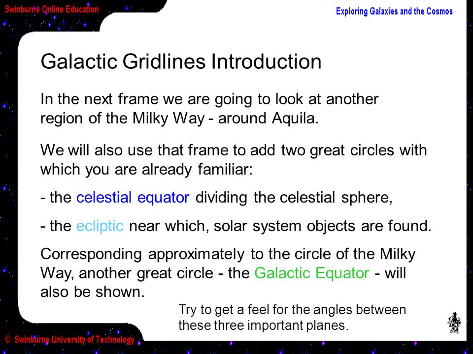 Galactic Gridlines Introduction